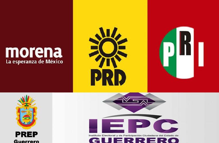 Exigen PRI-PRD-Morena haya certeza en el PREP Guerrero